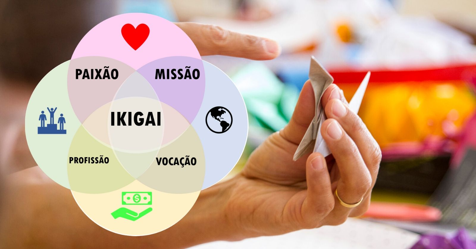 IKIGAI e Networking em Salvador
