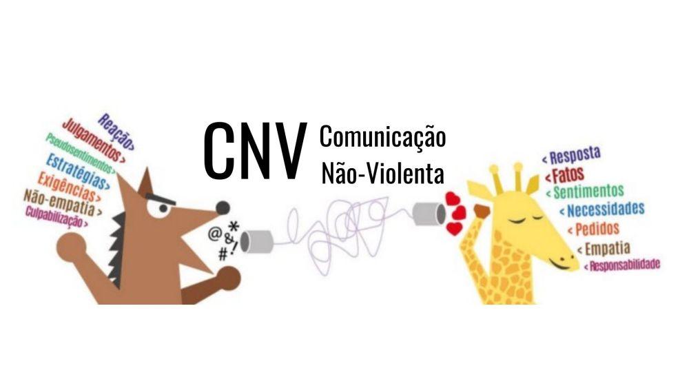Curso online de CNV – Comunicação Não-Violenta